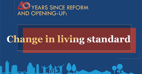 40 years since reform and opening-up: Change in living standard