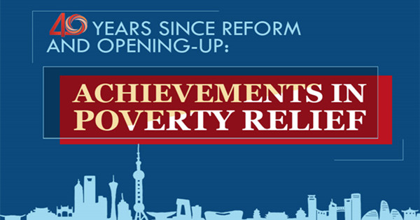 40 years on: Achievements in poverty relief