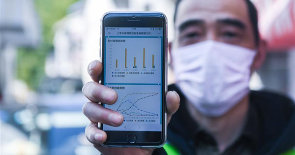 Hangzhou uses big data tech to visualize epidemic control, production resumption info