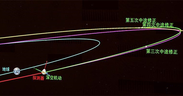 China's Mars probe completes deep-space maneuver