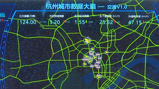 The City Brain system is set to play a bigger role in city management. /CGTN Photo