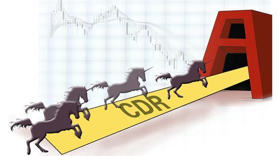 Securities regulator warns of speculation amid CDRs launch