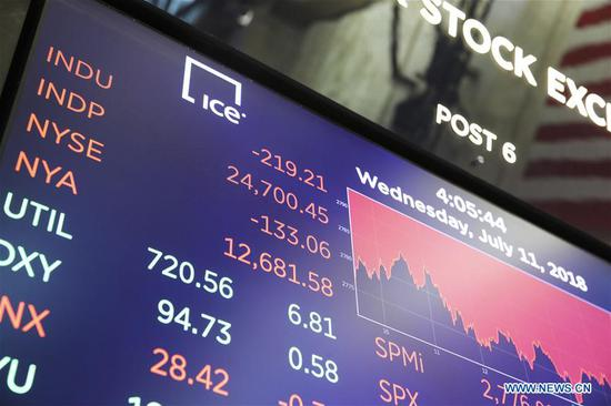 The trading information is seen on an electronic screen at the New York Stock Exchange in New York, the United States, on July 11, 2018. U.S. stocks closed lower on Wednesday.  (Xinhua/Wang Ying)