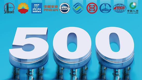Who made it for this year's Fortune China 500 list?