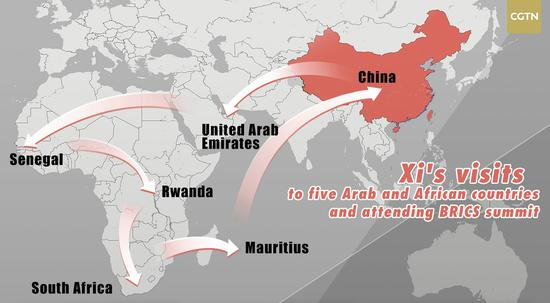 Chinese President Xi Jinping's itinerary in Arab and African countries in July 2018 /CGTN Graphic