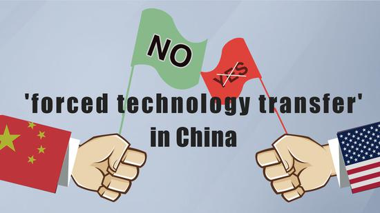 No 'forced technology transfer' in China