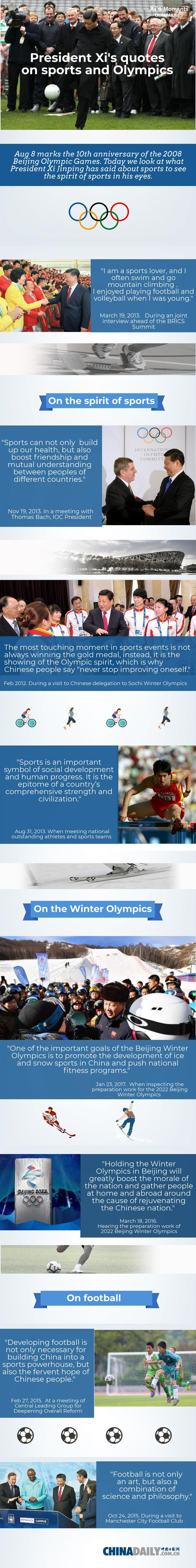 President Xi's quotes on sports
