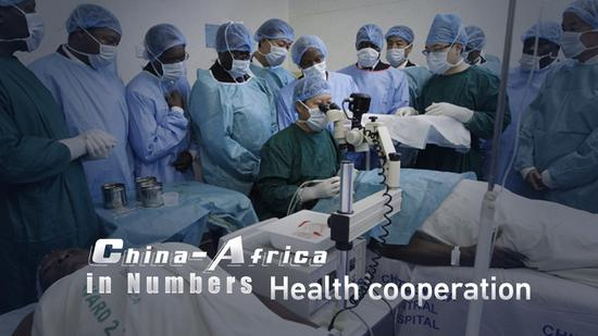 China-Africa in numbers: Health cooperation