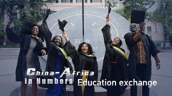 China-Africa in numbers: Education exchange