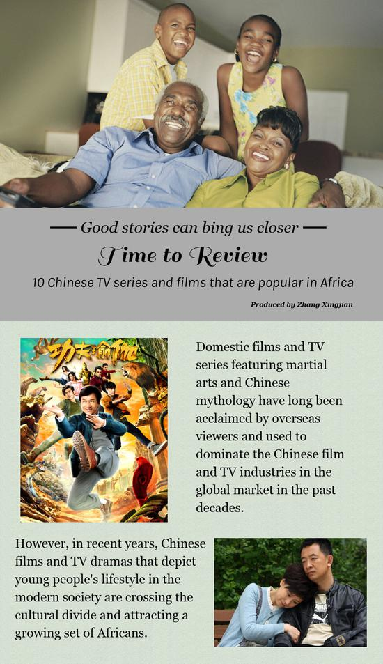 10 Chinese dramas that are popular in Africa