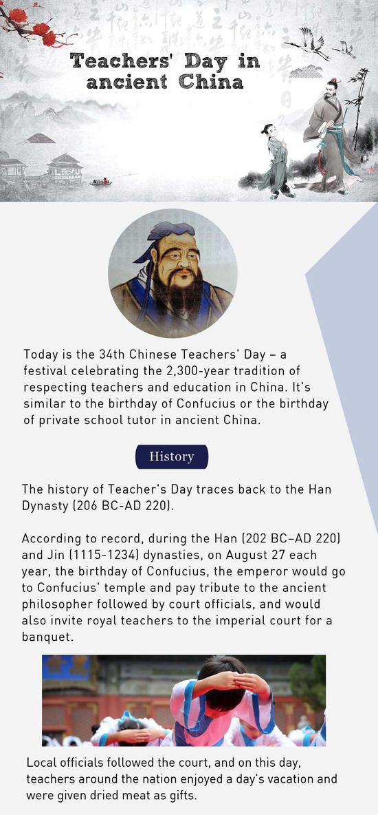 Culture Insider: Teachers' Day in ancient China