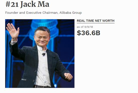 Jack Ma to stand down as Alibaba executive chairman in September 2019