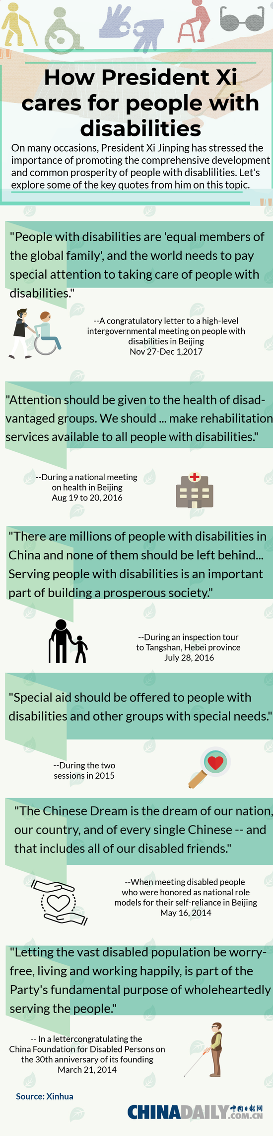 How President Xi cares for people with disabilities