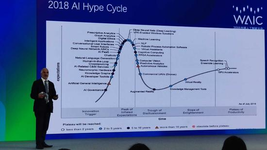 Hype vs reality: AI development discussed at Shanghai conference
