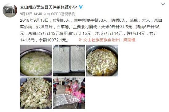 Photo shows lunch from a primary school in Wenshan prefecture, Yunnan Province. (Photo/weibo.com)