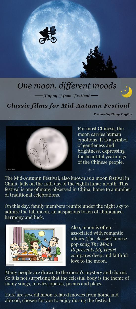 Classic films for Mid-Autumn Festival