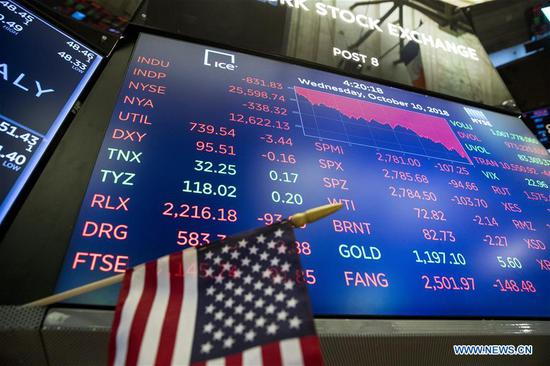 The trading information is seen on the electronic screen at the New York Stock Exchange in New York, the United States, Oct. 10, 2018.  (Xinhua/Wang Ying)