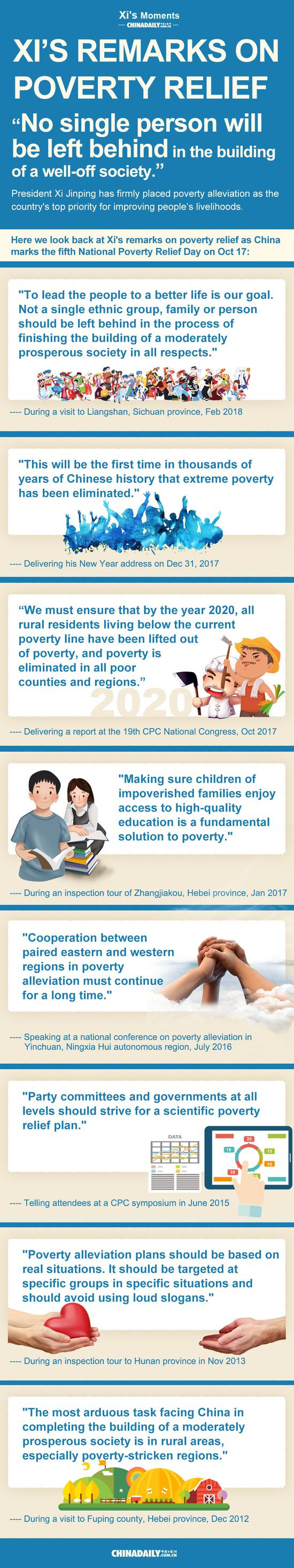 Xi's remarks on poverty relief