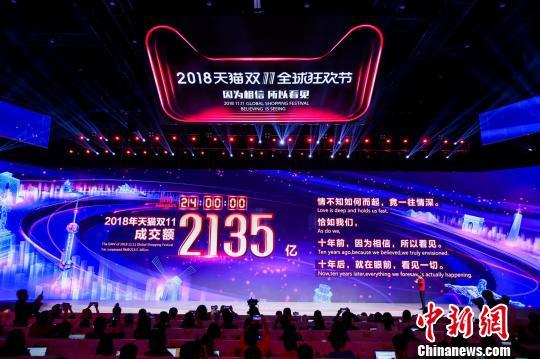 Alibaba Singles' Day sales hit 31 bln USD
