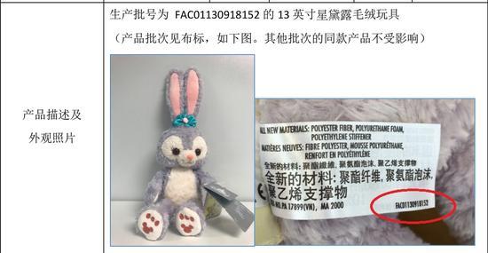 Shanghai Disney recalls StellaLou toys