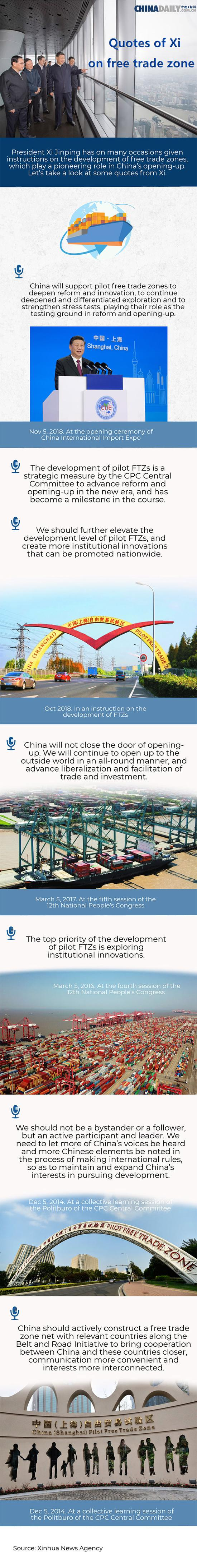 Xi's quotes on free trade zone