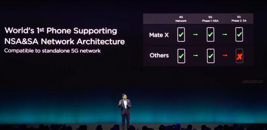 Screenshot from Huawei