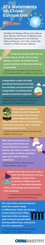 Xi's statements on China-Europe ties
