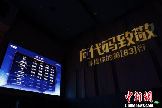 Alibaba holds a programming contest with AI as a judge, April 18, 2019.  (Photo/China News Service)