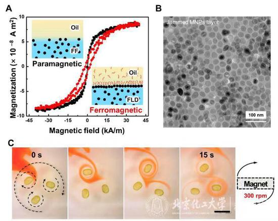 China, U.S. scientists print first-ever permanently magnetic liquid droplets