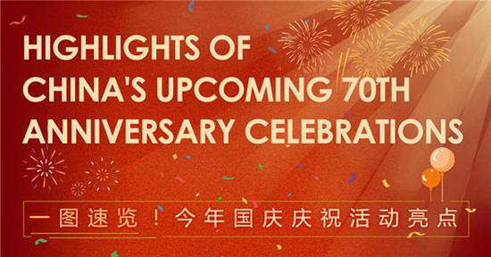 Highlights of China's upcoming 70th anniversary celebrations