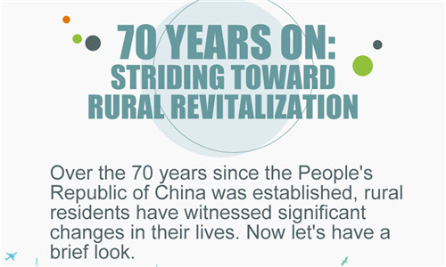 70 years on: Striding toward rural revitalization
