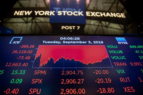 Electronic screen shows the trading chart at the New York Stock Exchange in New York, the United States, Sep. 3, 2019.(Xinhua/Guo Peiran)