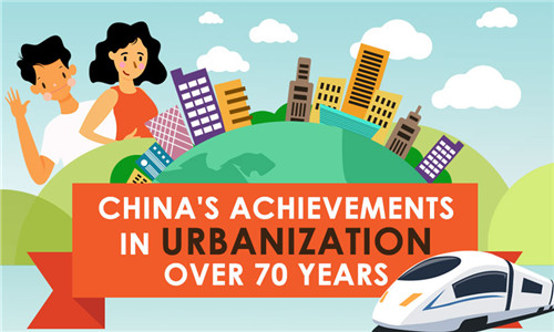 China's achievements in urbanization over 70 years