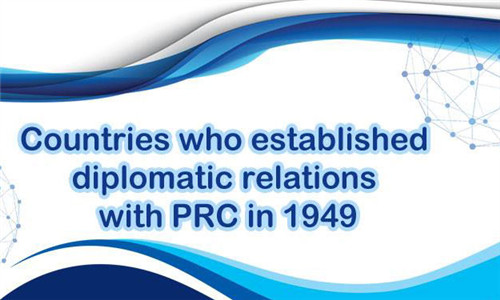 Countries that established diplomatic relations with PRC in 1949