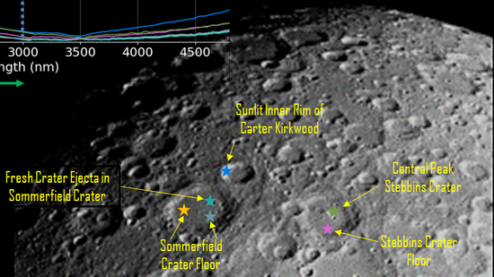 India's Moon Mission-2 sends 1st illuminated image of Lunar surface