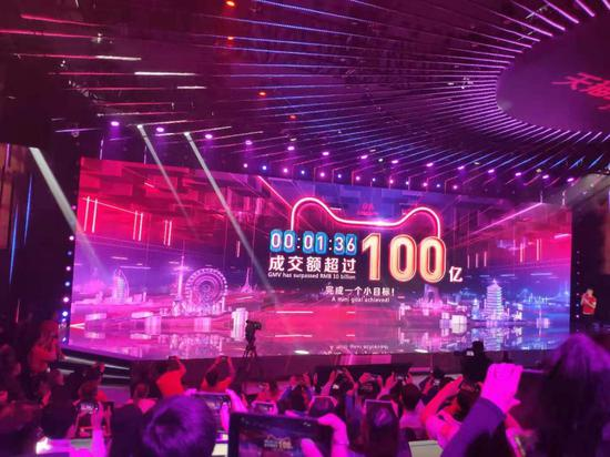 Alibaba's Tmall Singles' Day sales hit 10 billion yuan in 96 seconds. [Photo/China Daily]