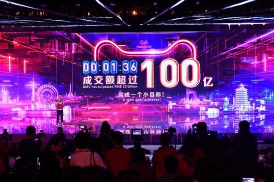 China's Singles' Day shopping spree sees robust sales