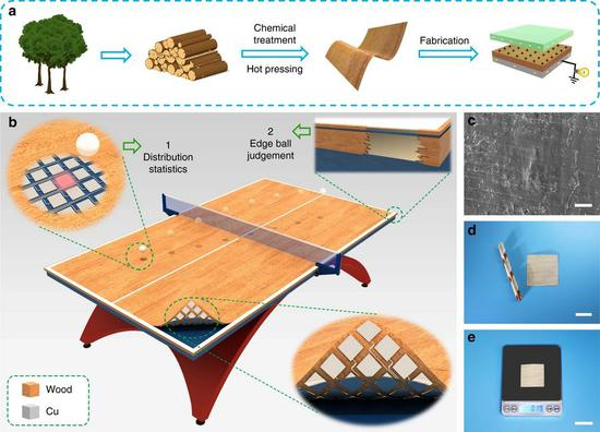 The diagram shows how the smart ping-pong table was built and how it powers itself. (Photo provided to Xinhua)