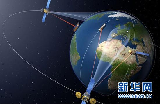 54th BeiDou satellite starts operation in network