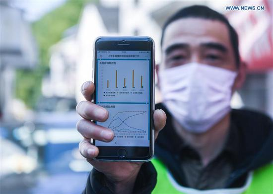 Hangzhou uses big data technology to visualize epidemic control, production resumption information