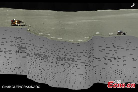 Chang'e-4 maps image of subsurface on lunar far side
