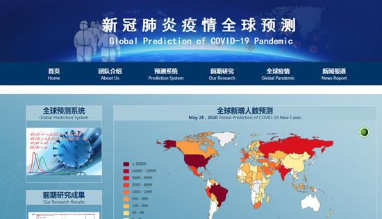 New system forecasts COVID-19 around world