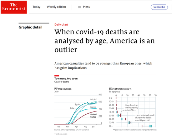 Screenshot of the article published on June 24, 2020, by the British journal The Economist.