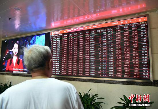 Financial markets rally as economic confidence grows: Report