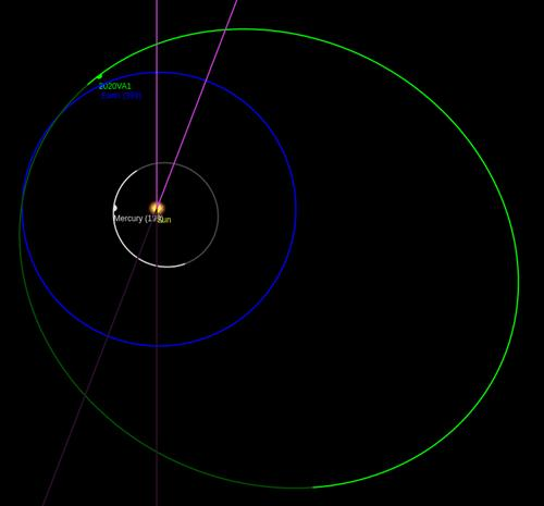 Newly discovered asteroid to fly safely by Earth next week: Chinese astronomer