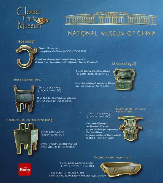 Cultural relics of National Museum of China