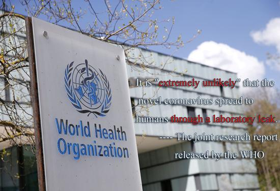 A logo is pictured outside a building of the World Health Organization (WHO) during a meeting in Geneva, Switzerland, April 6, 2021. (Photo/Agencies)