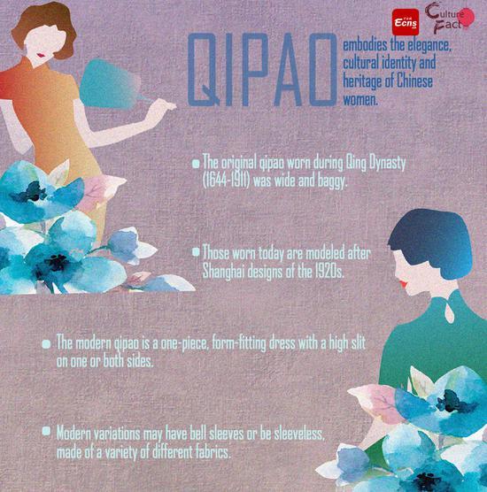 Culture Fact (3): Qipao culture