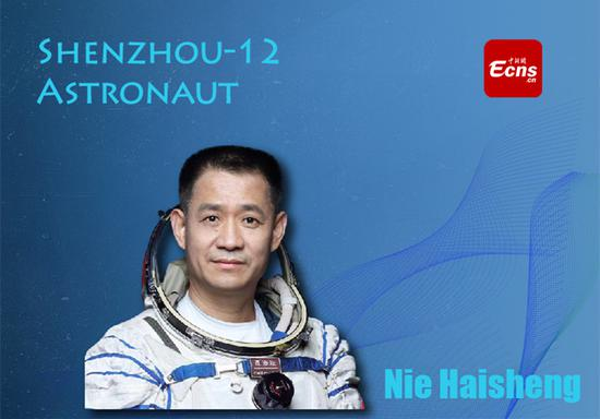 Three Shenzhou-12 astronauts for China's space station mission