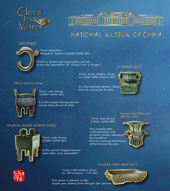 Cloud Trip to Museum(1):Cultural relics of National Museum of China